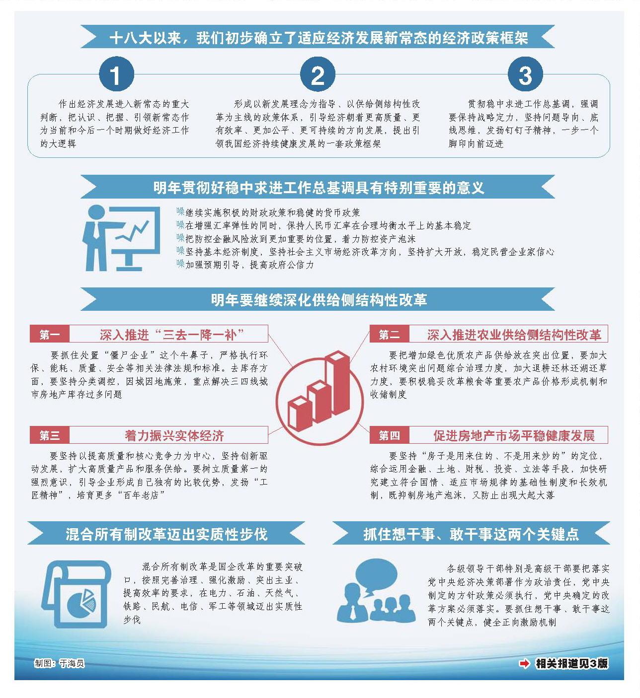 适应经济发展新常态经济政策框架初步确立 稳是主基调稳是大局,在稳的前提下要在关键领域有所进取   新华社北京12月16日电 中央经济工作会议12月14日至16日在北京举行。中共中央总书记、国家主席、中央军委主席习近平,中共中央政治局常委、国务院总理李克强,中共中央政治局常委、全国人大常委会委员长张德江,中共中央政治局常委、全国政协主席俞正声,中共中央政治局常委、中央书记处书记刘云山,中共中央政治局常委、中央纪委书记王岐山,中共中央政治局常委、国务院副总理张高丽出席会议。   习近平在会上发表重要讲话,分