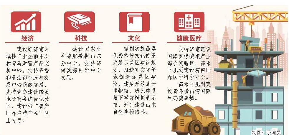 """支持青岛建设跨境电子商务综合试验区,建设好""""鲁产国际名牌产品""""网上"""