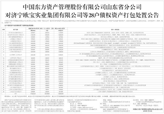 中国东方资产管理股份有限公司山东省分公司(以下简称我分公司)拟对所持有的济宁欧宝实业集团有限公司等不良债权资产进行打包处置,特发布此公告。本资产包含28户债权资产,涉及本金47330万元及相应利息,分布在济宁、菏泽、枣庄、淄博4个市。   分户债权资产(包括债权项下担保权益)明细表:   序号 客户名称 基准日2017年10月27日 单位:元(人民币) 汇率:1美元=6.65元人民币 抵押、担保信息 抵押、担保信息 抵押、担保信息   债权本金 欠息 本息合计    1 济宁欧宝实业集团有限公司 8