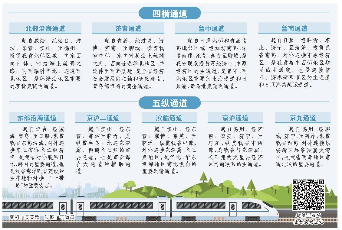泰安一青岛高铁时刻表