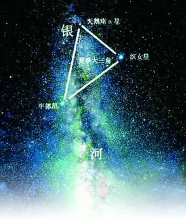 牛郎织女传说的起源 - 庄文飞律师 - 庄文飞律师博客