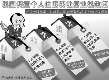 重庆上海今起试点征收房产税 - 庄文飞律师 - 庄文飞律师博客