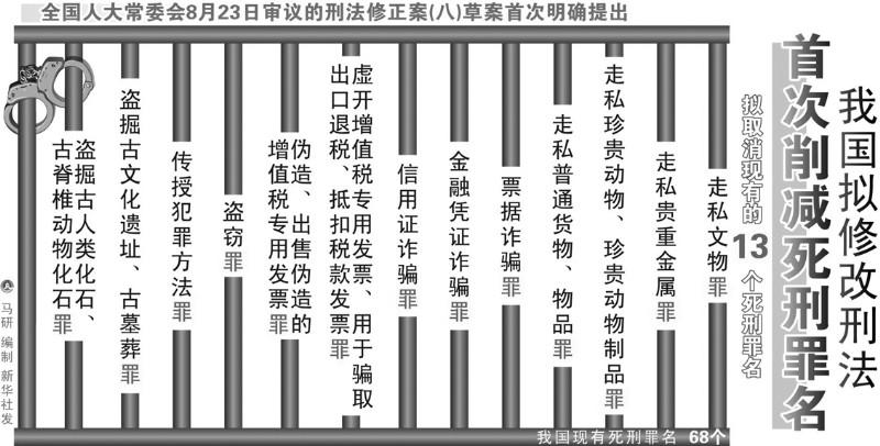 刑法修正案草案将醉驾飙车入罪 拟取消现有的十三个死刑罪名 - 庄文飞律师 - 庄文飞律师博客